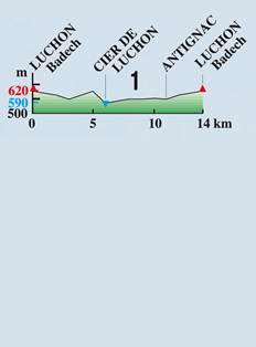 Vallée de la Pique