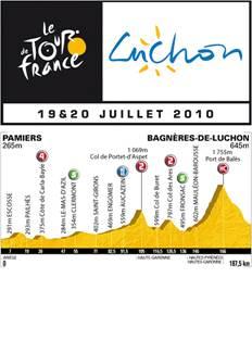 Tour de France 2010 - Etape Pamiers-Luchon