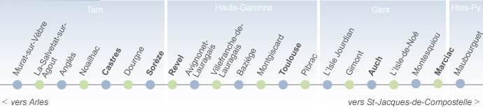parcours GR653