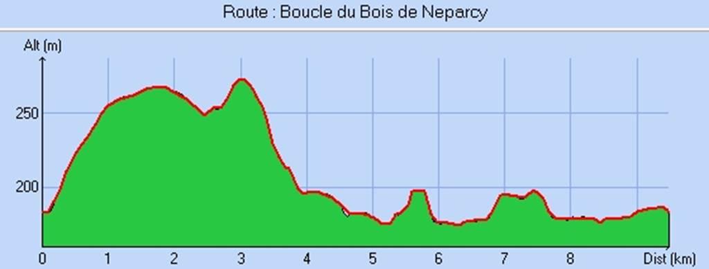 Boucle du Bois de Néparcy (Thin-le-Moutier)
