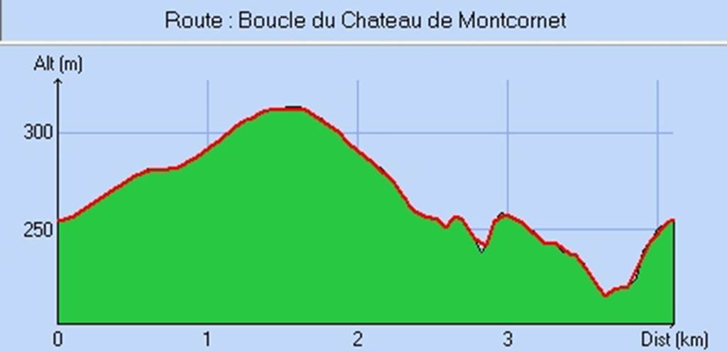 Boucle du château féodal de Montcornet